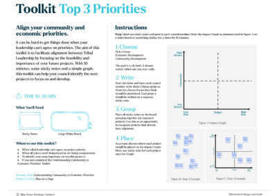 Toolkit – Top 3 Priorities